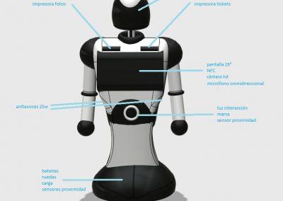 Robot ENKI - Prototipo Grupo ADD